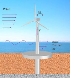 turbine_diagram